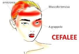 Ossigeno Ozono Terapia e Cefalee